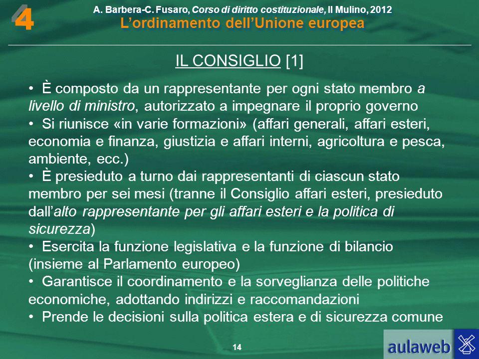4 IL CONSIGLIO [1] • È composto da un rappresentante per ogni stato membro a livello di ministro, autorizzato a impegnare il proprio governo.